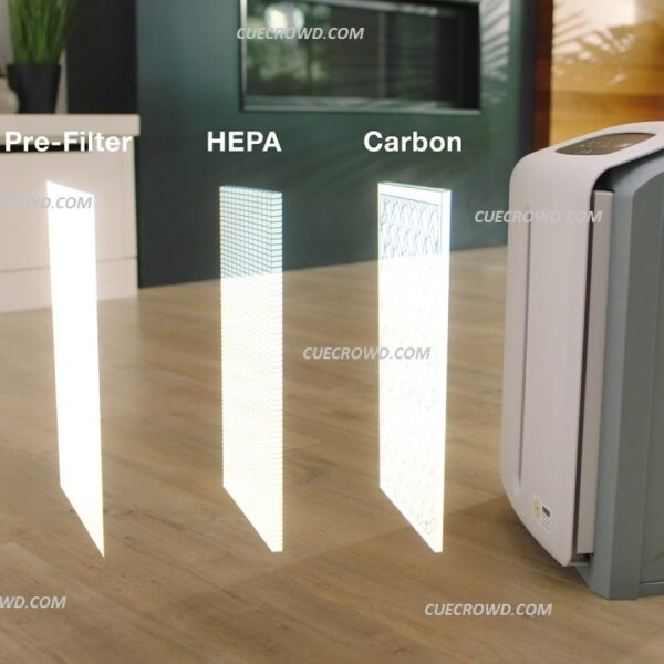 Most Important Hidden Facts about Amway Air Purifier Atmosphere Mini 2021 in Hindi